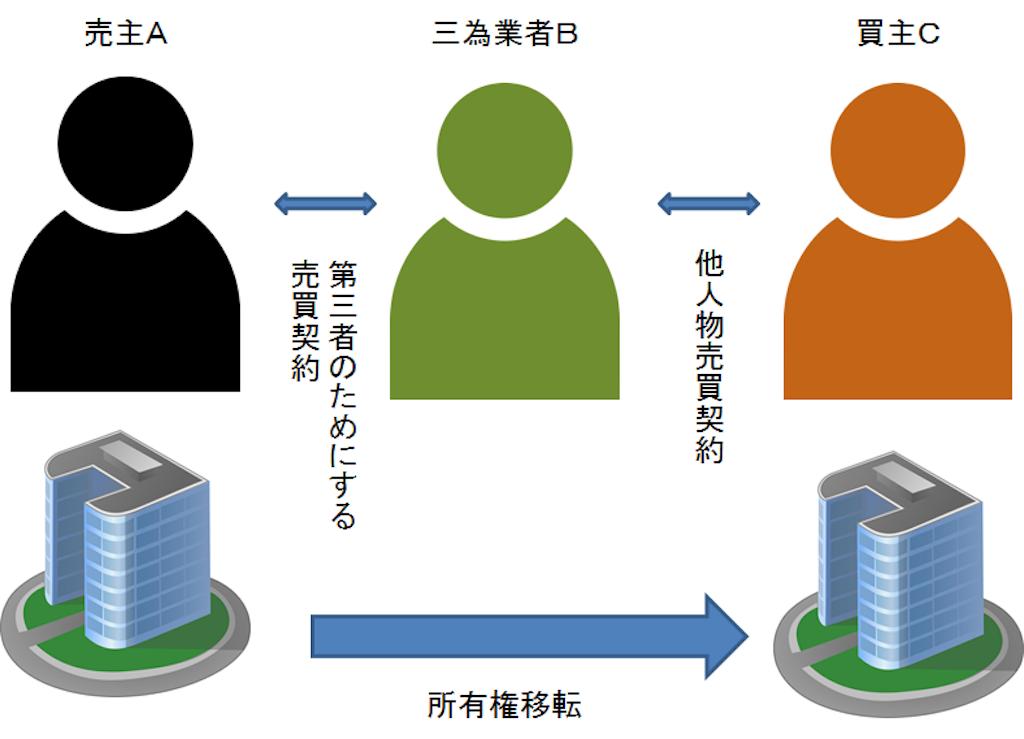 f:id:hamahiro881477:20191226173146p:image