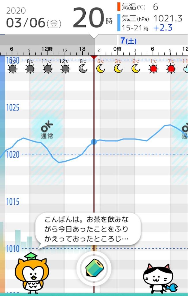 f:id:hamahiro881477:20200306211109j:image