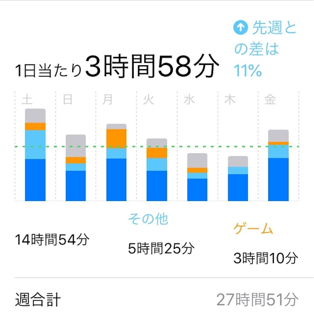 f:id:hamahiro881477:20200605173958j:image