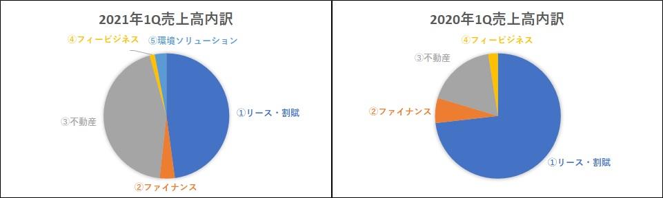 f:id:hamahiro881477:20201003180545j:plain
