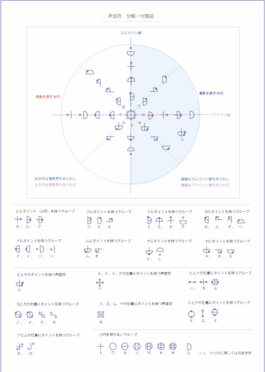 f:id:hamajaya_ken:20200504093918p:plain