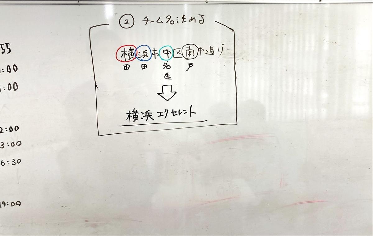 チームメンバーの頭文字から横浜エクセレントと命名