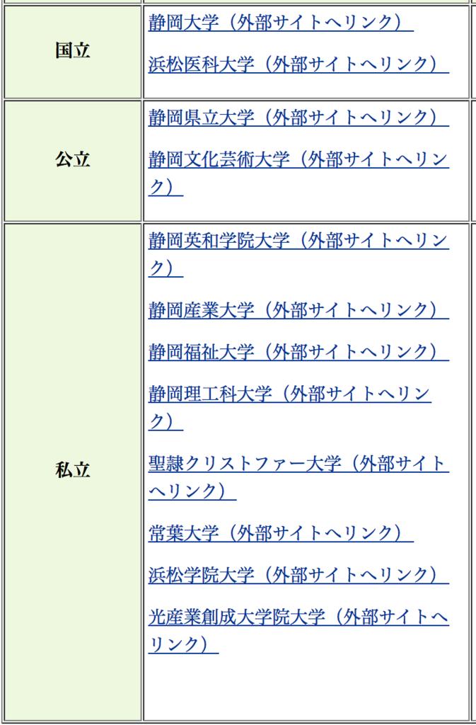 f:id:hamamatsuwriter:20151205225248p:plain