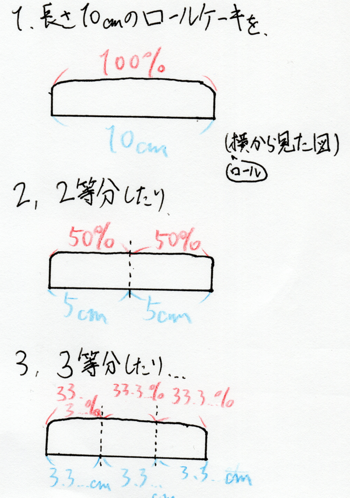 f:id:hamamotodanko:20190105174421p:plain