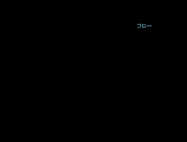 f:id:hamamuratakuo:20150924064001p:plain