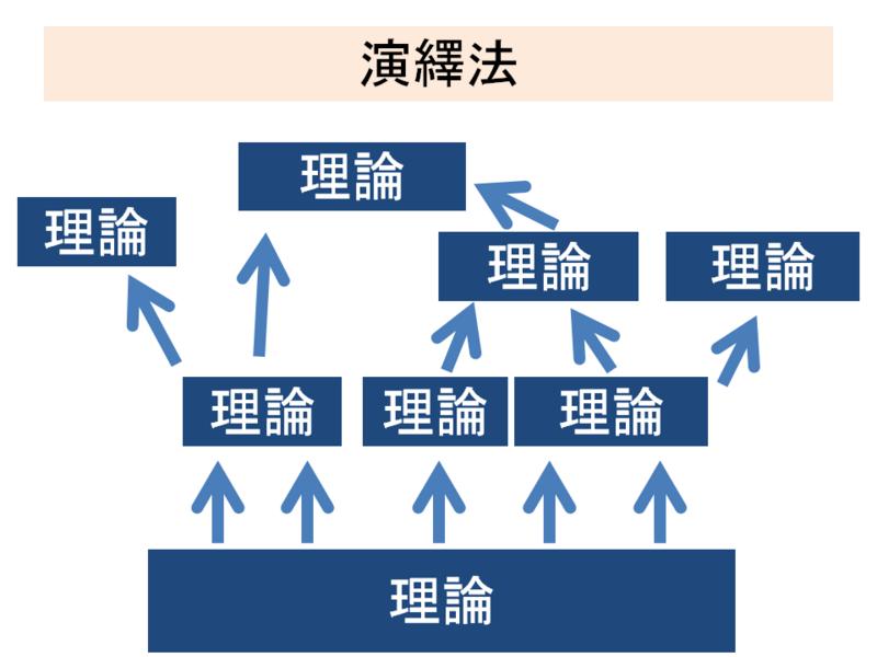 f:id:hamamuratakuo:20160322121918j:plain