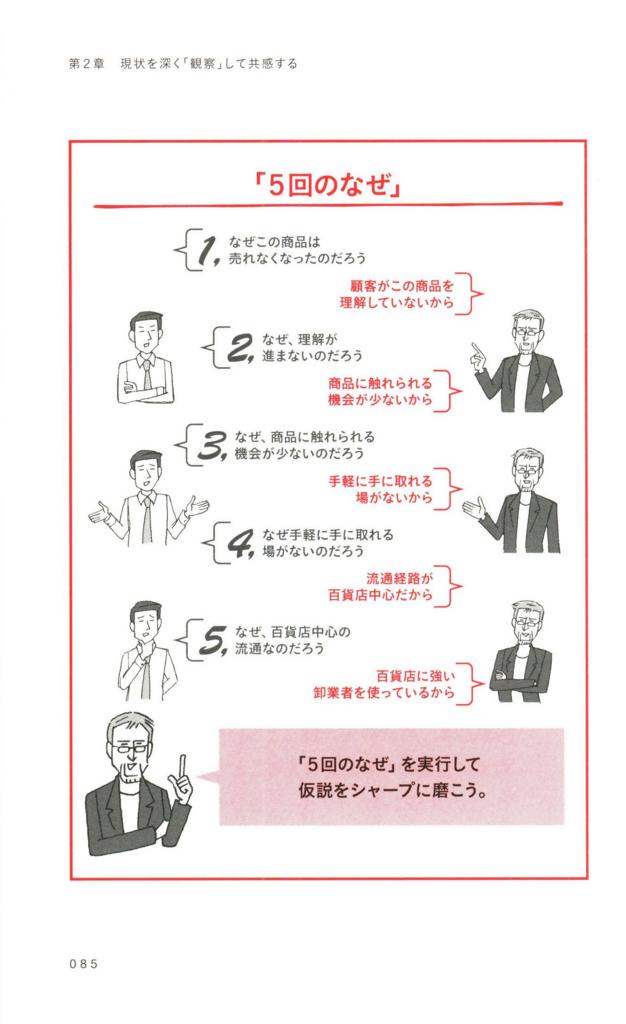 f:id:hamamuratakuo:20160322151752j:plain