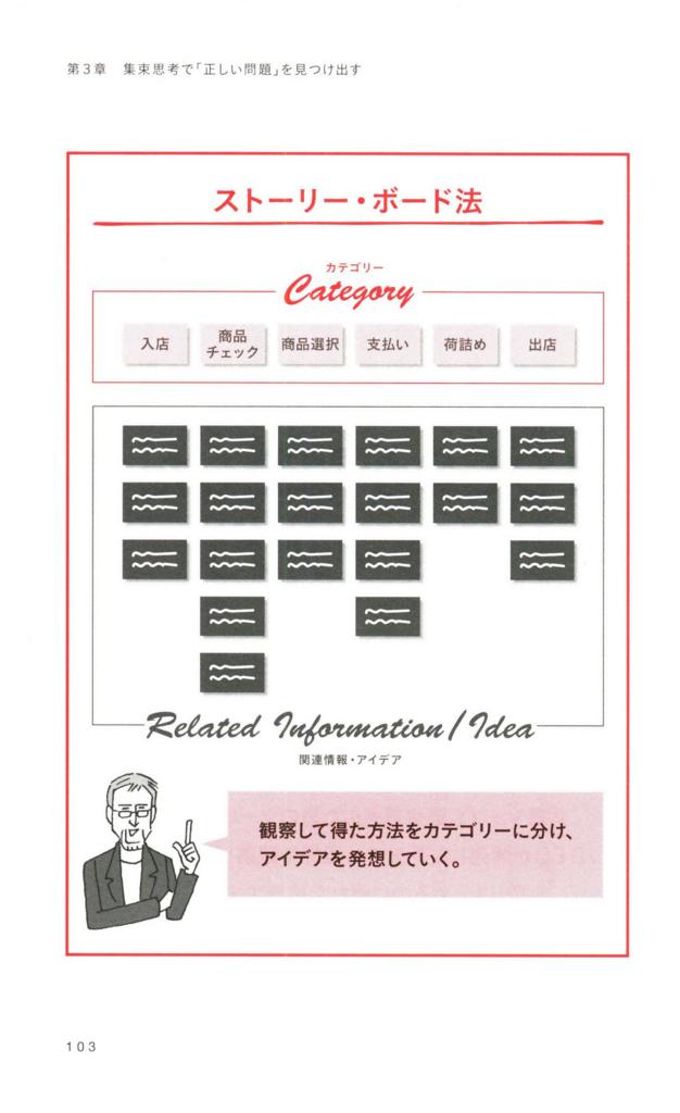 f:id:hamamuratakuo:20160322151910j:plain