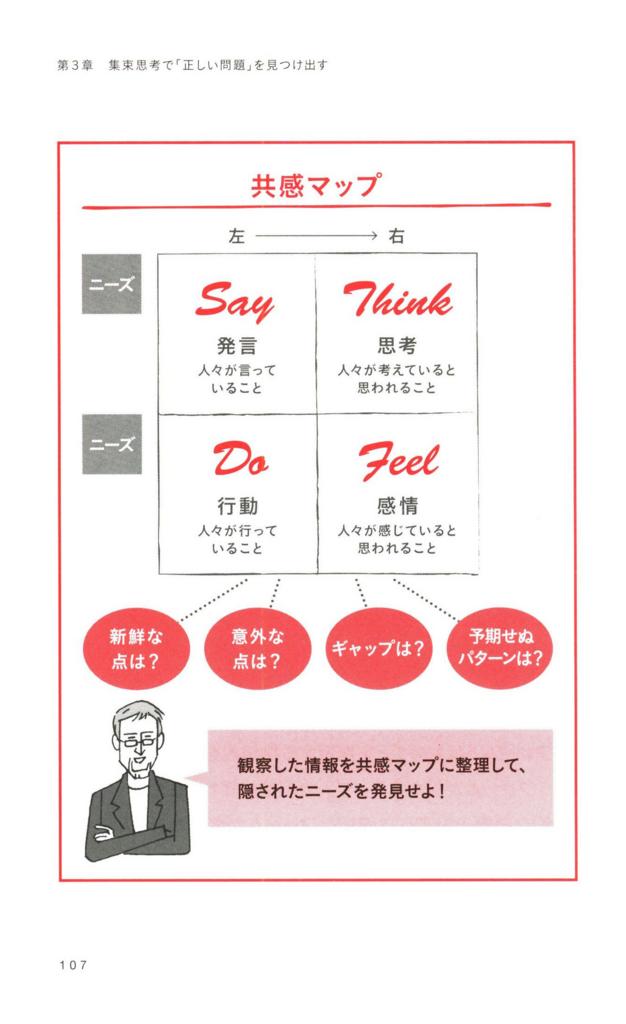 f:id:hamamuratakuo:20160322151945j:plain