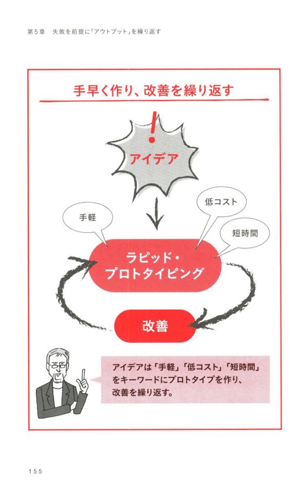 f:id:hamamuratakuo:20160322152044j:plain