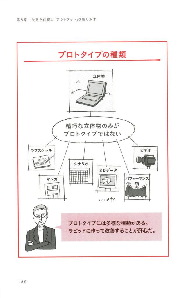 f:id:hamamuratakuo:20160322152125j:plain
