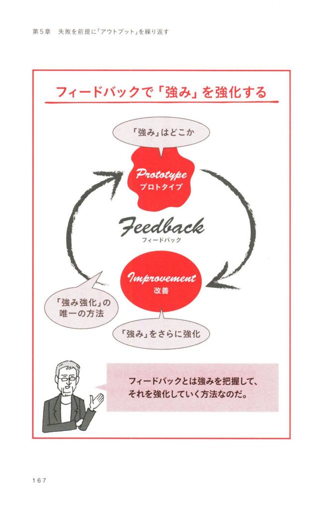 f:id:hamamuratakuo:20160322152446j:plain