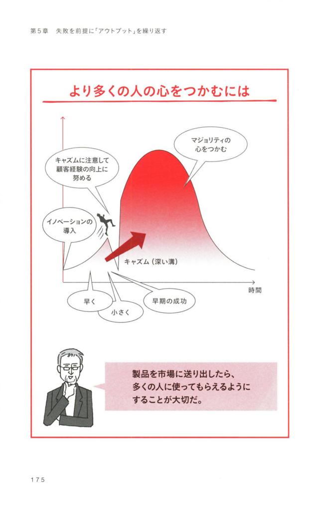 f:id:hamamuratakuo:20160322152609j:plain