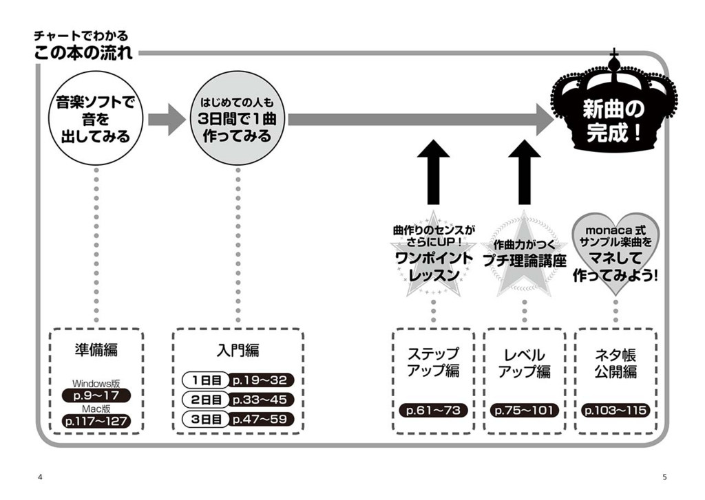 f:id:hamamuratakuo:20160507211545j:plain