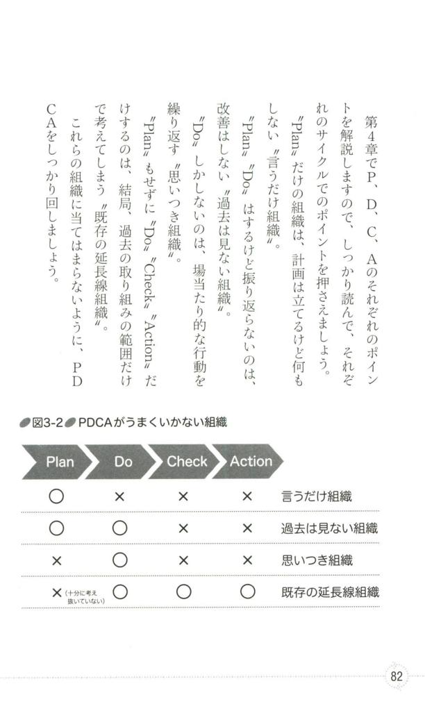 f:id:hamamuratakuo:20160711223719j:plain