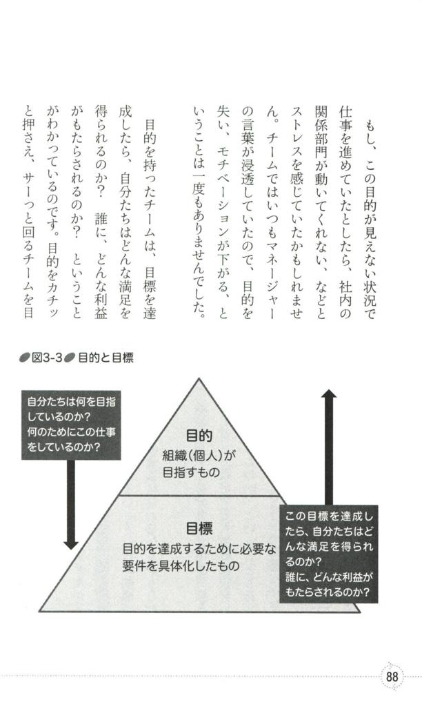 f:id:hamamuratakuo:20160711223810j:plain