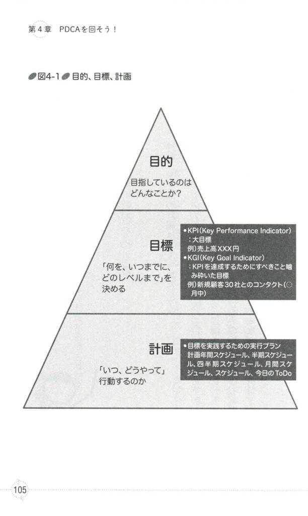 f:id:hamamuratakuo:20160711223912j:plain