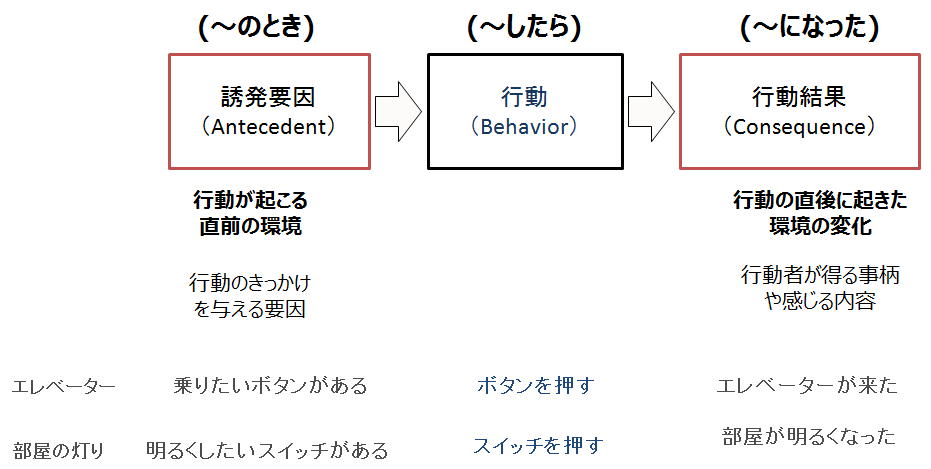 f:id:hamamuratakuo:20160717232544p:plain