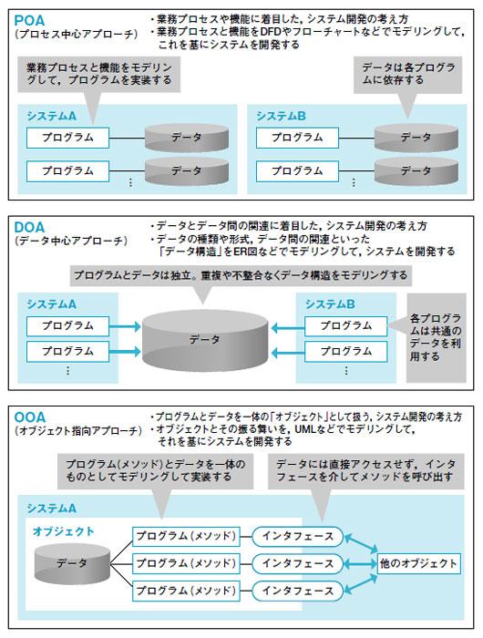 f:id:hamamuratakuo:20160728190926j:plain