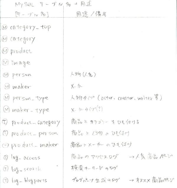 f:id:hamamuratakuo:20160728200926p:plain