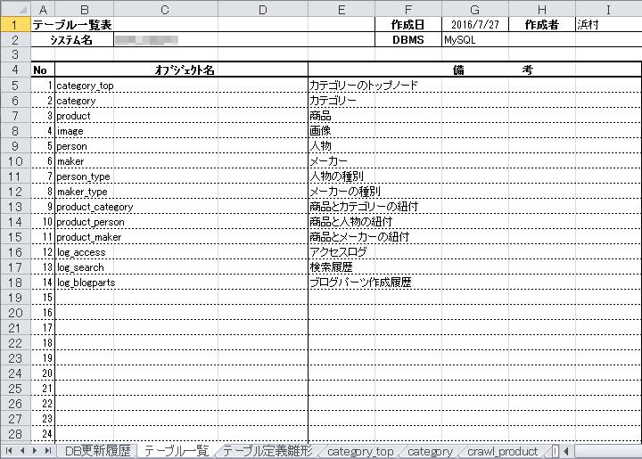 f:id:hamamuratakuo:20160728201028p:plain