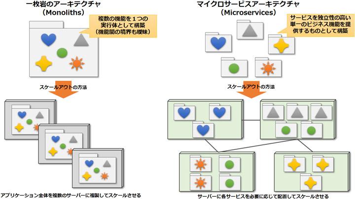 f:id:hamamuratakuo:20160728211812j:plain