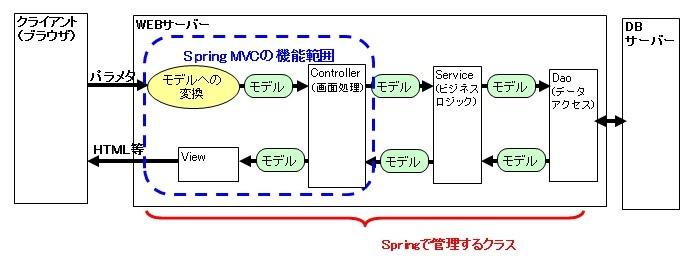 f:id:hamamuratakuo:20160809213024j:plain