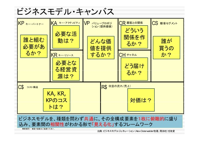 f:id:hamamuratakuo:20160908133717j:plain