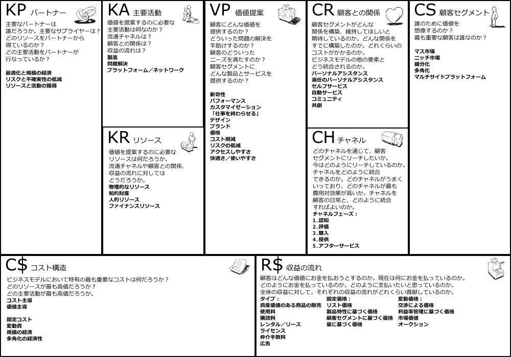 f:id:hamamuratakuo:20160908133738p:plain