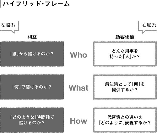 f:id:hamamuratakuo:20160908135920j:plain