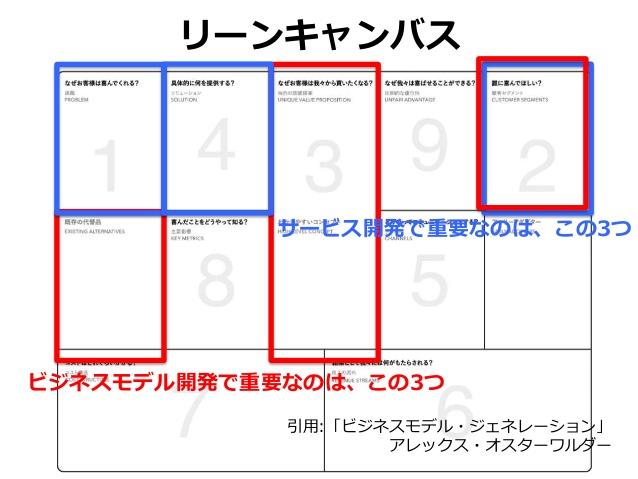 f:id:hamamuratakuo:20160908141754j:plain