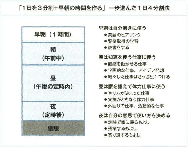 f:id:hamamuratakuo:20161102190225j:plain