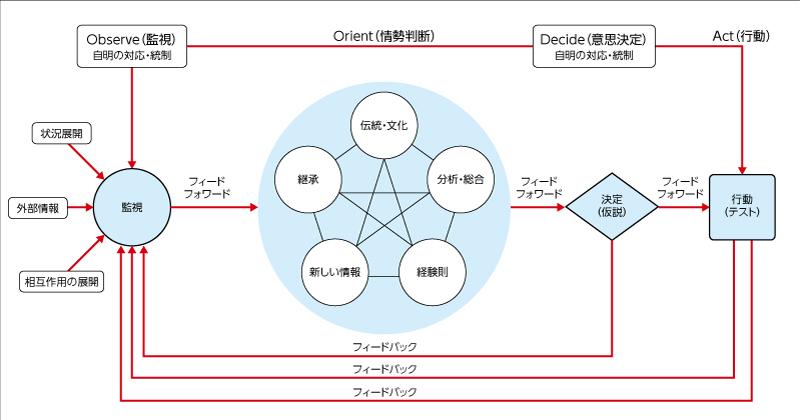 f:id:hamamuratakuo:20161124225939j:plain