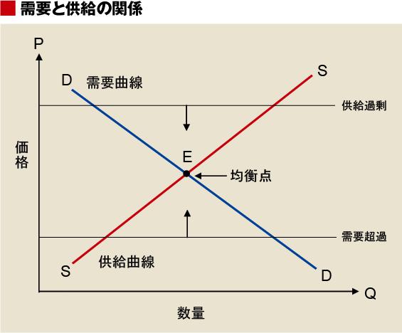 f:id:hamamuratakuo:20161231130813j:plain
