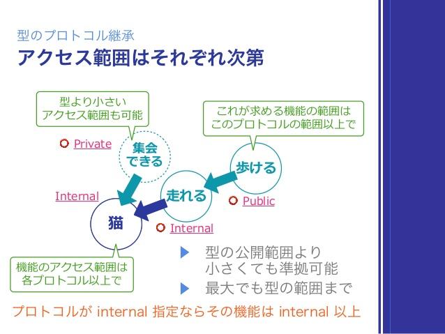 f:id:hamamuratakuo:20170113223754j:plain