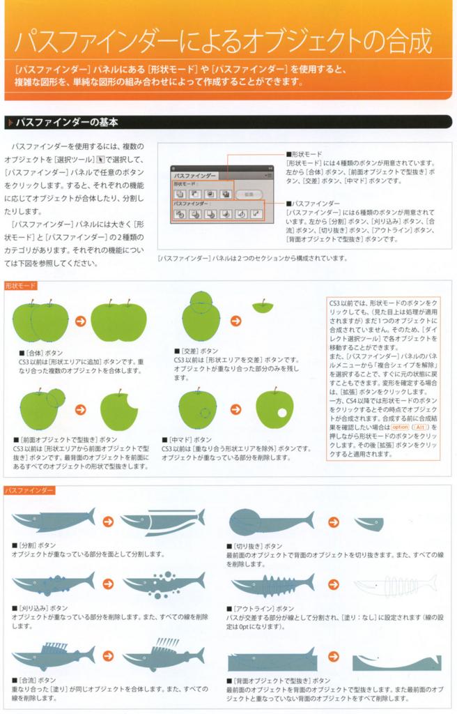 f:id:hamamuratakuo:20170614160752j:plain