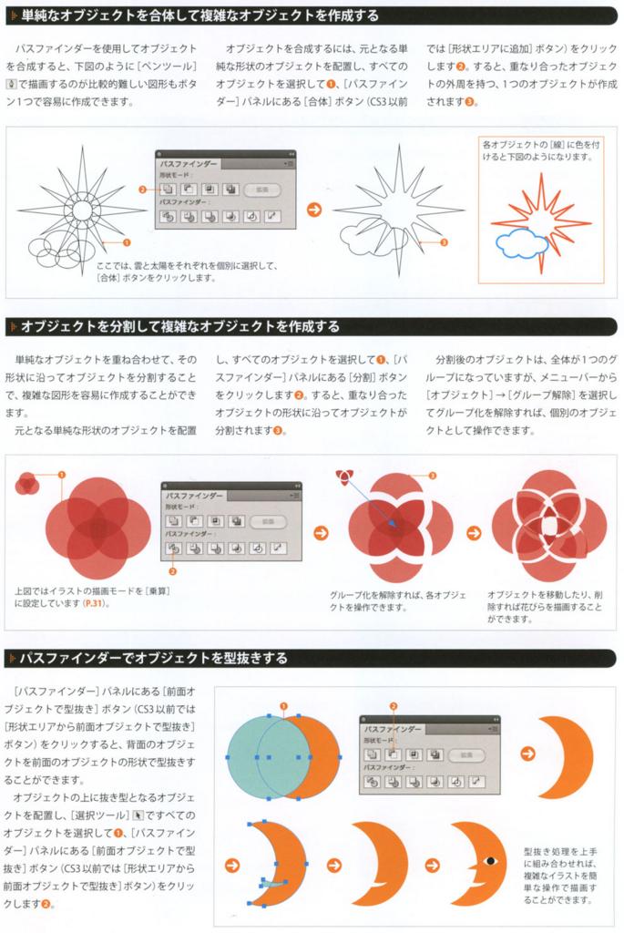 f:id:hamamuratakuo:20170614160808j:plain