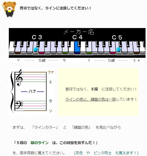 f:id:hamamuratakuo:20170626221933p:plain