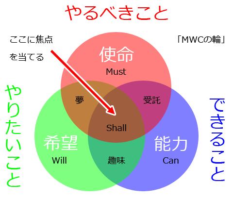 f:id:hamamuratakuo:20180210202920p:plain