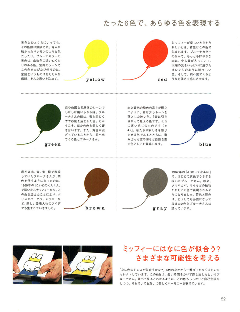 f:id:hamamuratakuo:20180404142845j:plain