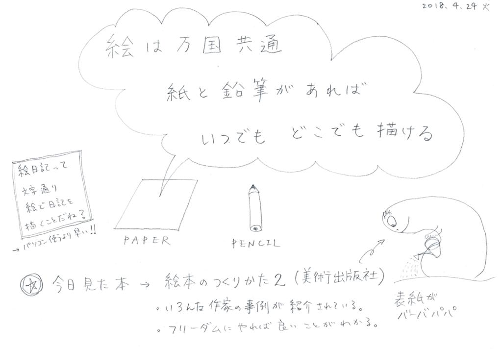 f:id:hamamuratakuo:20180424184436p:plain