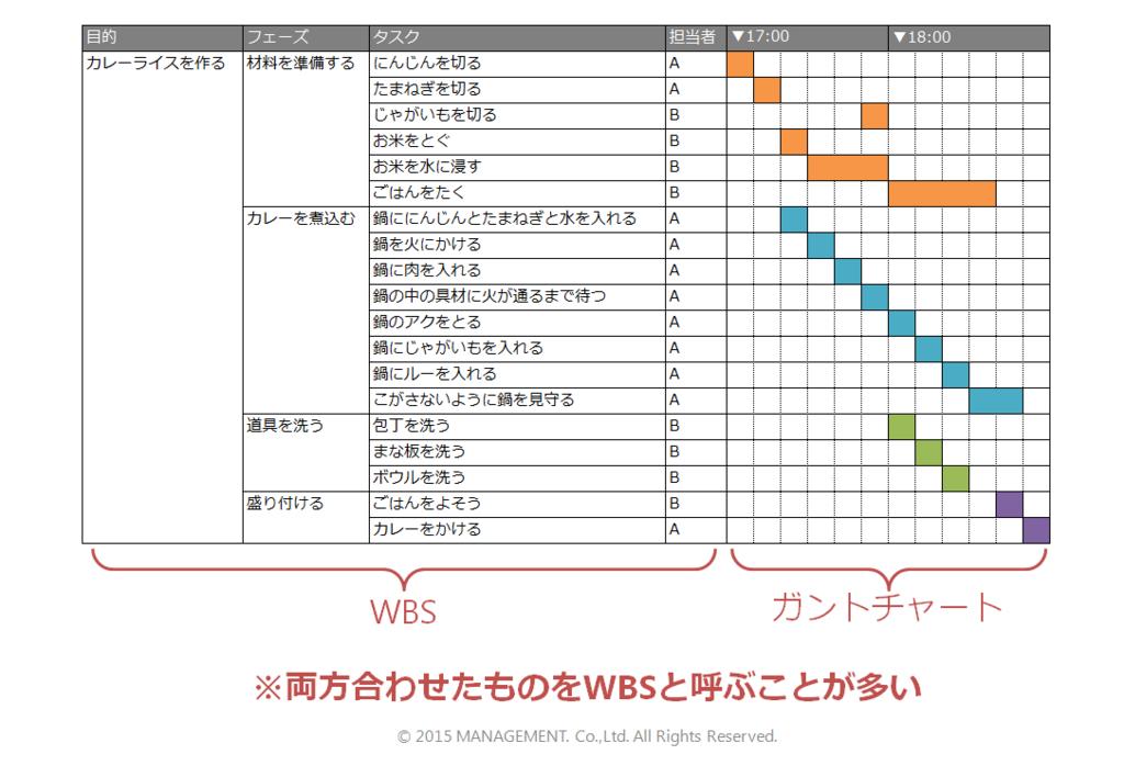 f:id:hamamuratakuo:20180607075700p:plain