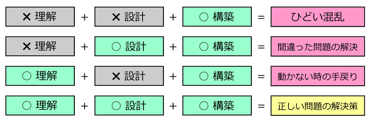 f:id:hamamuratakuo:20190407192442p:plain