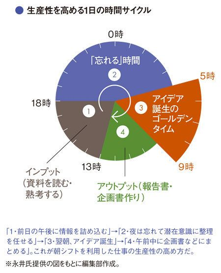 f:id:hamamuratakuo:20190611105507j:plain