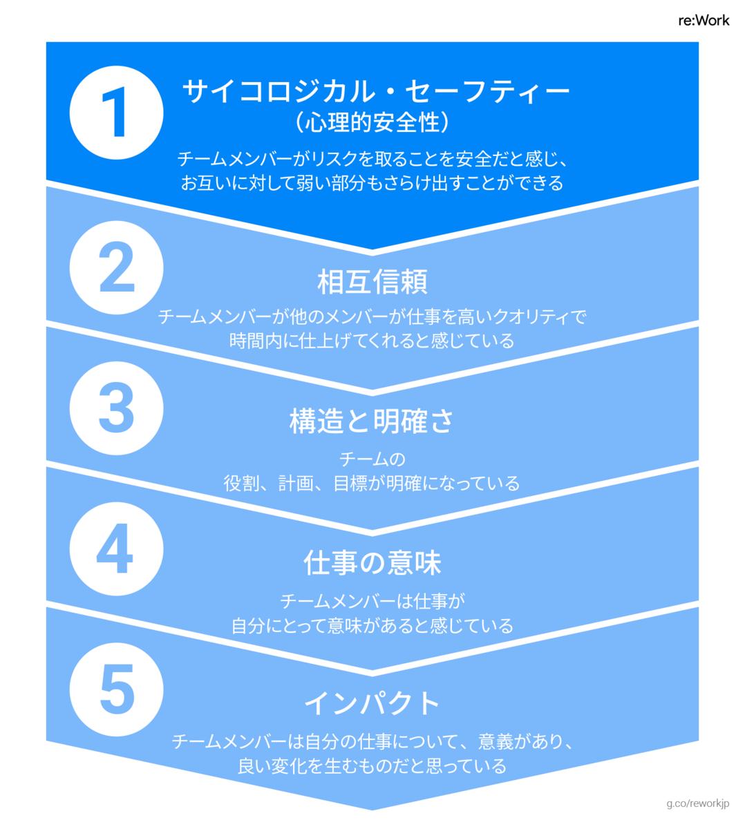 f:id:hamamuratakuo:20190817215330p:plain