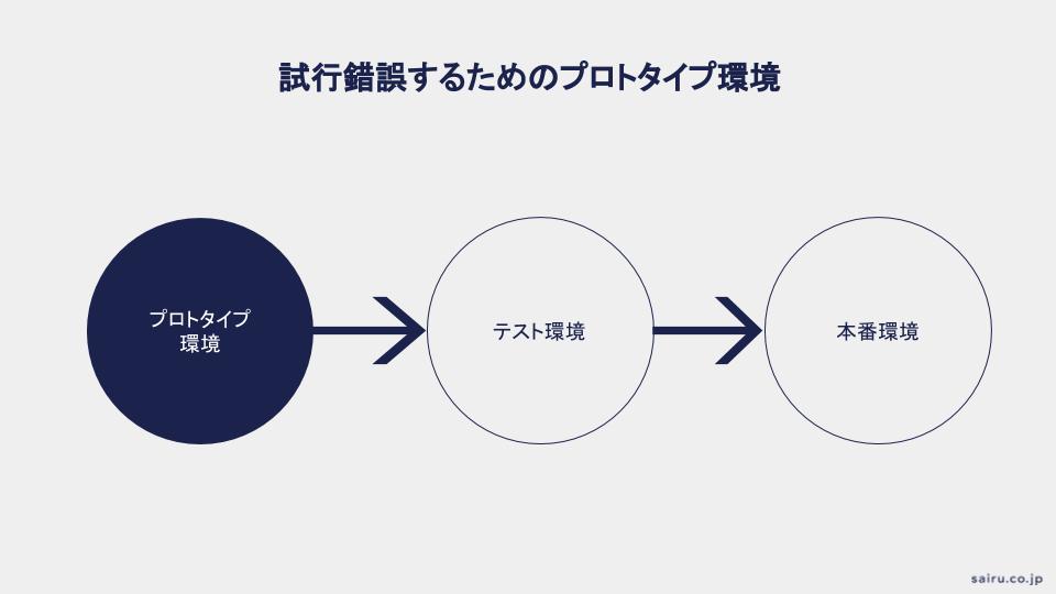 f:id:hamamuratakuo:20190817220321p:plain