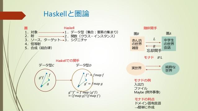 f:id:hamamuratakuo:20190913160017j:plain