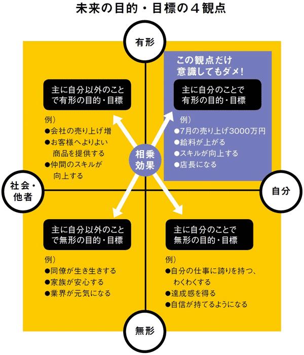 f:id:hamamuratakuo:20200212154346p:plain