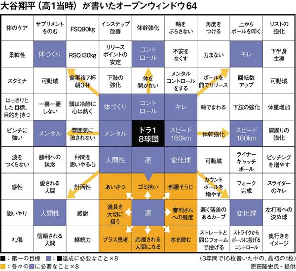 f:id:hamamuratakuo:20200212164532p:plain