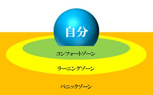 f:id:hamamuratakuo:20200924174332p:plain